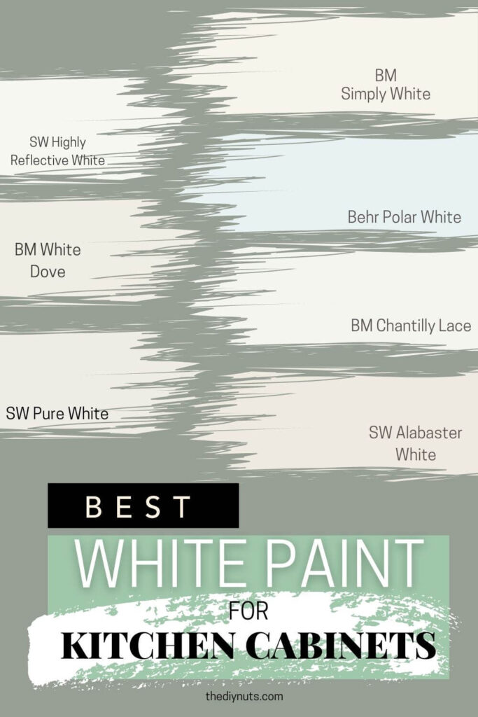 White paint options with best white paints for kitchen cabinets